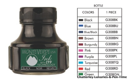 Montverde Liquid Ink Bottle and Chart-1